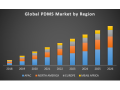 global-pdms-market-small-0
